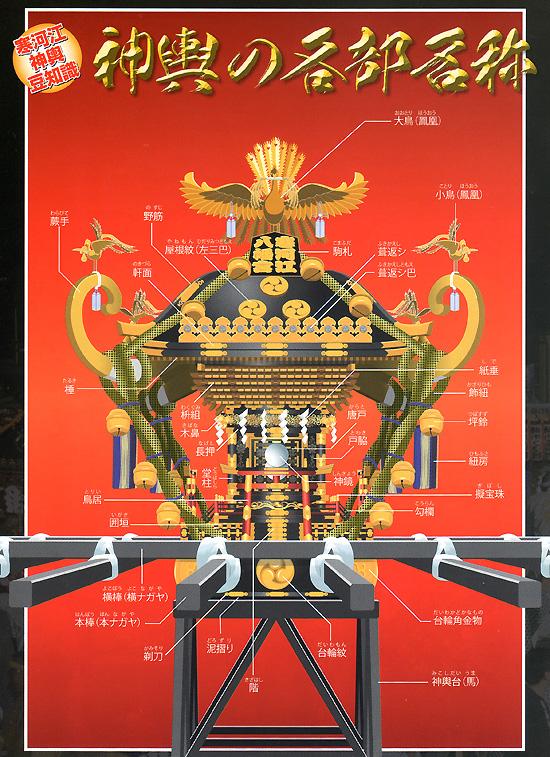 三種の担ぎ 本社神輿